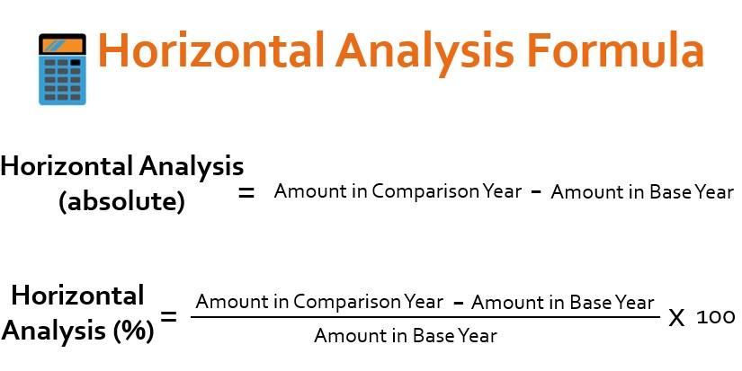 Horizontal Analysis Formula