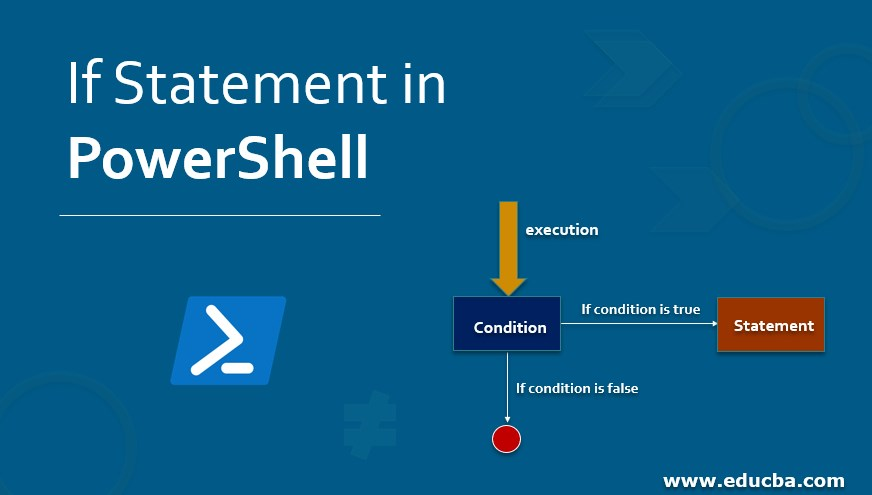 If Statement in PowerShell