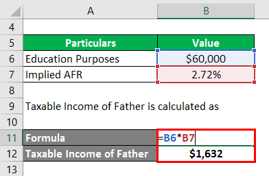 Taxable Income-2.2