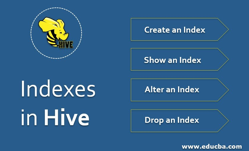 Indexes in Hive
