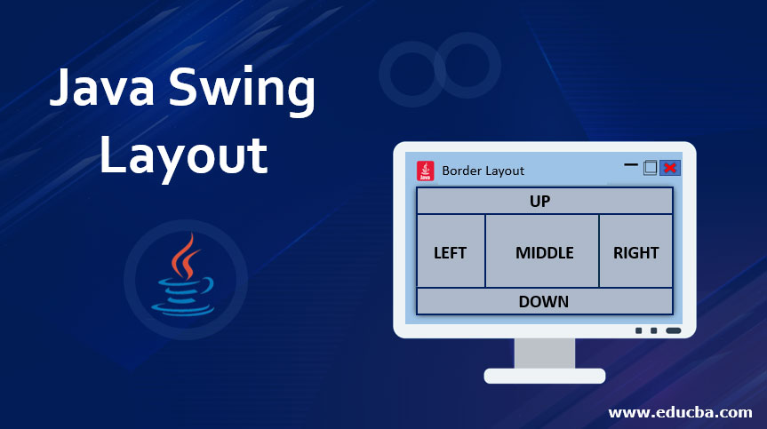 Java-Swing-Layout