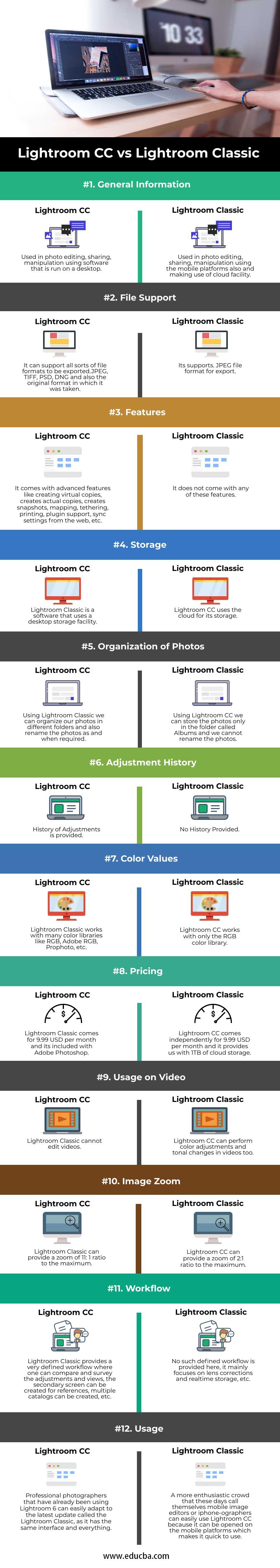 Lightroom-CC-vs-Lightroom-Classic-info