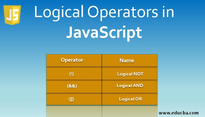 Logical Operators in JavaScript