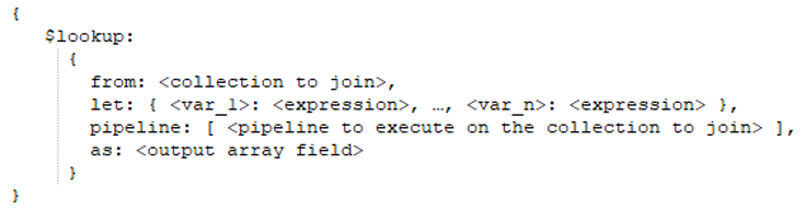 Lookup in MongoDB syntax 2