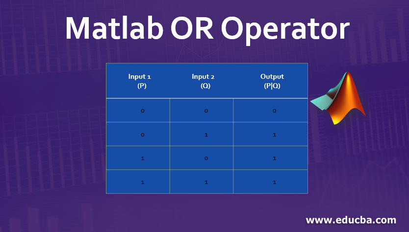 Matlab OR Operator