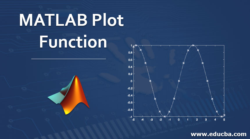 MATLAB Plot Function