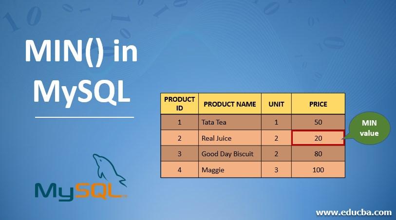 MIN() in MySQL