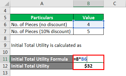 Initial Total Utility