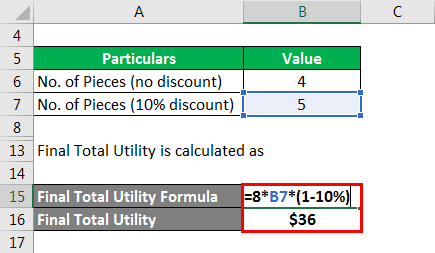 Final Total Utility