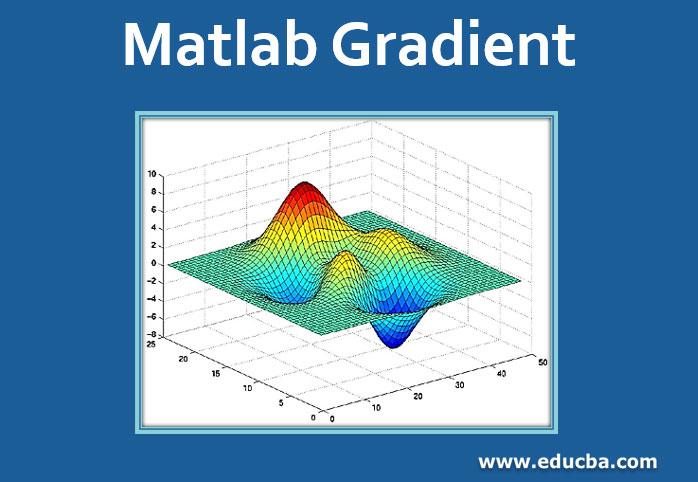 Matlab Gradient