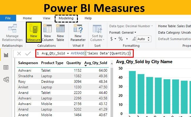 Measures in Power BI