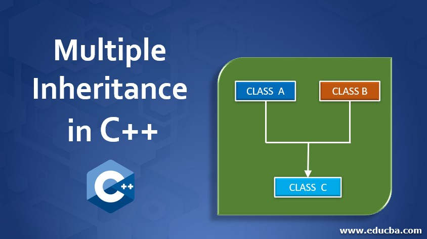 Multiple Inheritance in C++