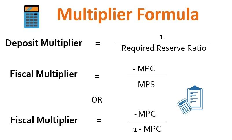 Multiplier Formula