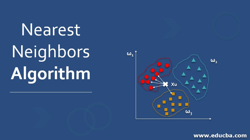 Nearest Neighbors Algorithm