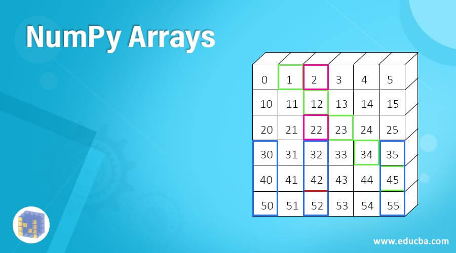 NumPy Arrays