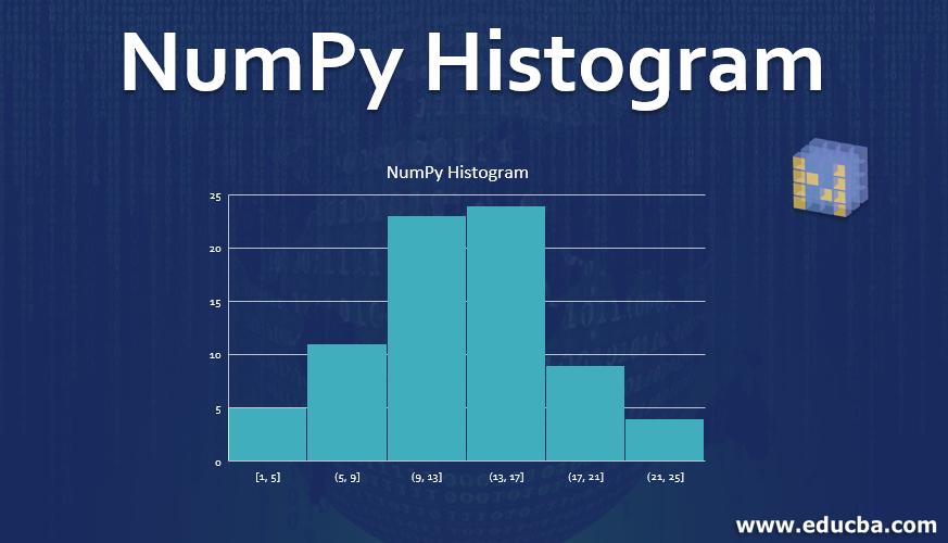 NumPy Histogram