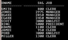 Oracle Operators 1-8