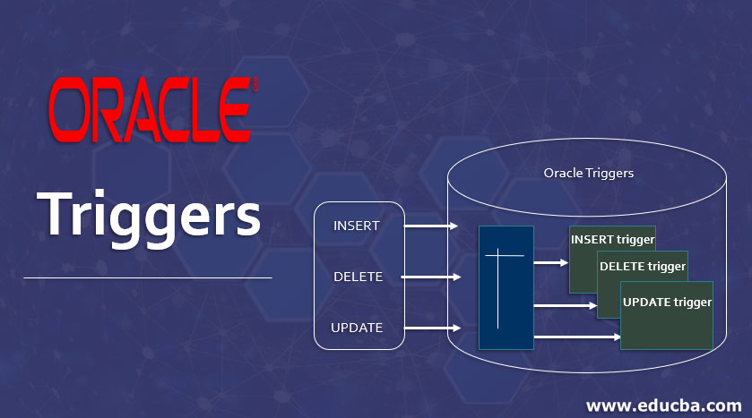 Oracle Triggers