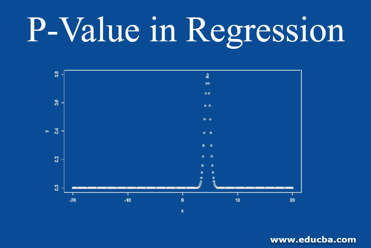 P-Value in Regression