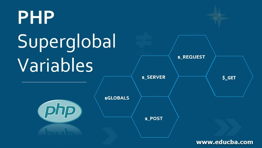 PHP Superglobal Variables