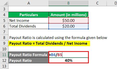 Payout Ratio Formula - 1.2