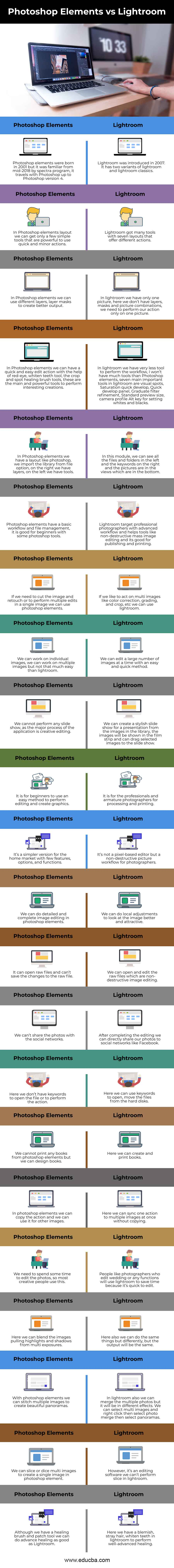 Photoshop Elements vs Lightroom info