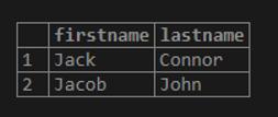 PostgreSQL WHERE Clause
