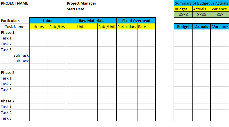 Project Budgeting Template-1.1