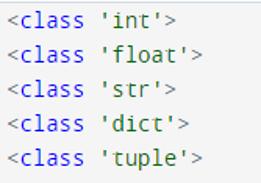 Python Type Function - 2
