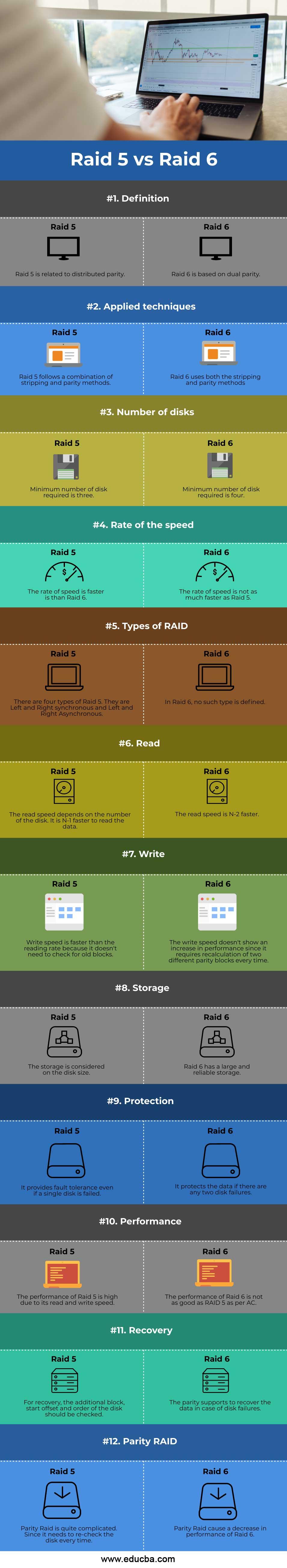 Raid-5-vs-Raid-6-info