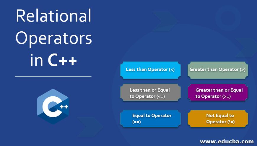 Relational Operators in C++
