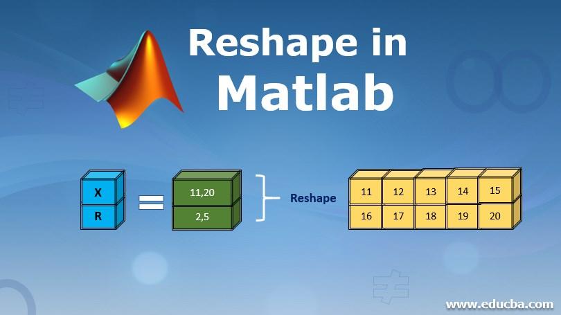 Reshape in Matlab