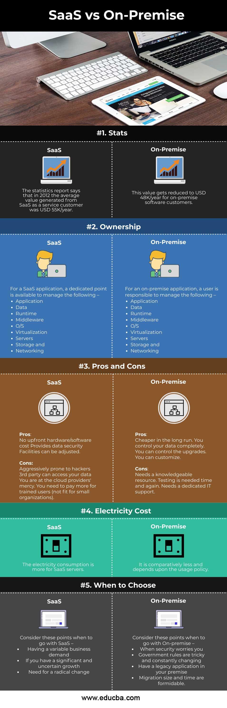 SaaS-vs-On-Premise-info