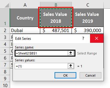 Edit Series - Sales Value 2018