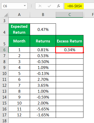 Excess Return