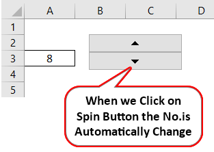 Spin Button - form