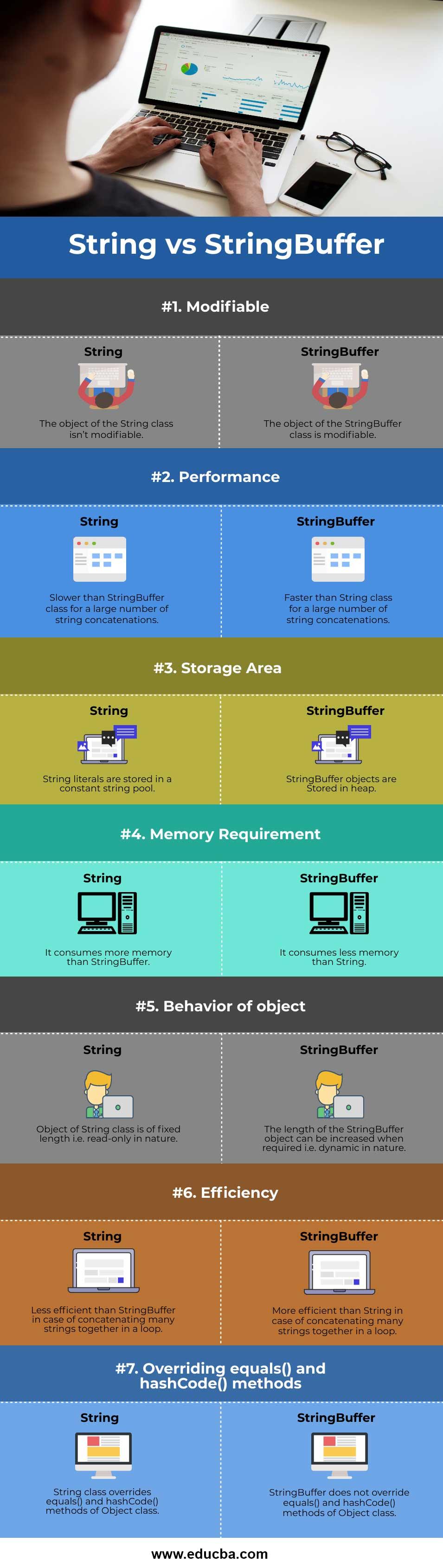 String-vs-StringBuffer-info