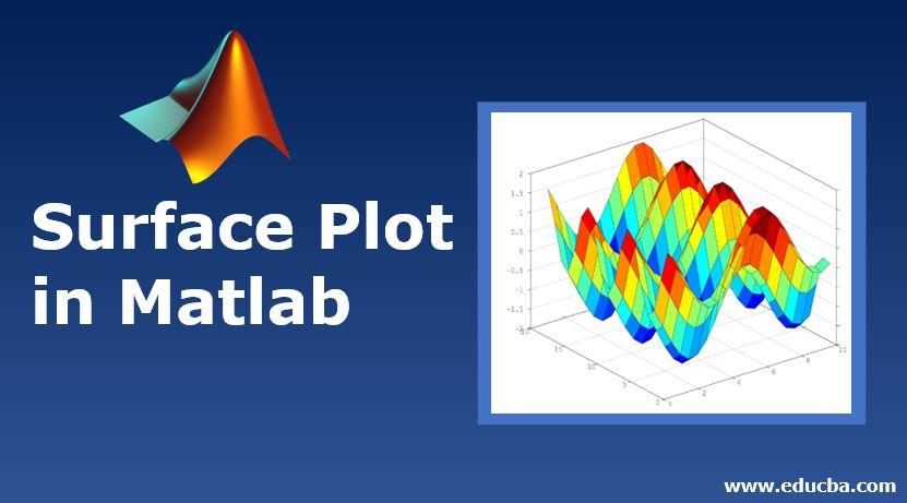 Surface Plot in Matlab