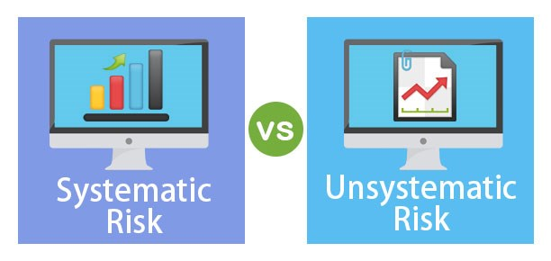 Systematic-Risk-vs-Unsystematic-Risk