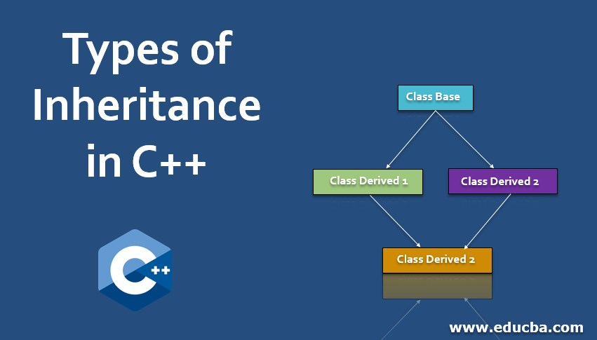 Types of Inheritance in C++