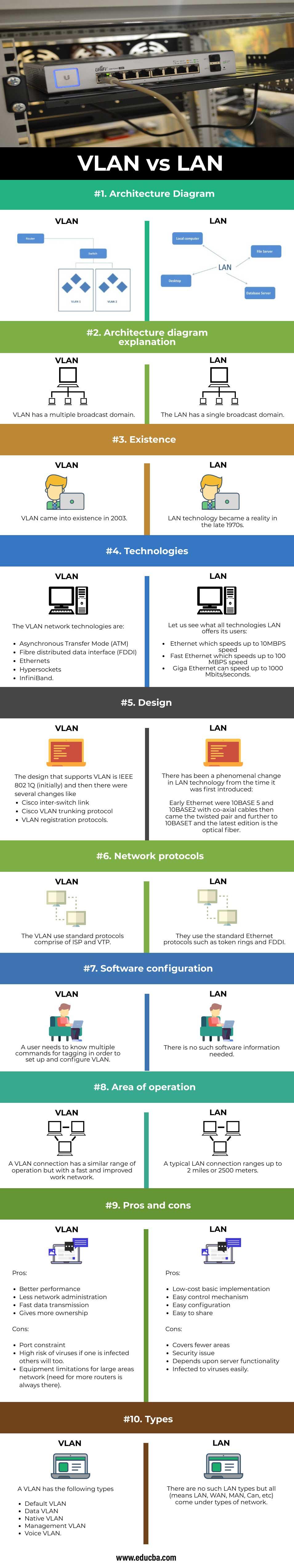 VLAN-vs-LAN-info