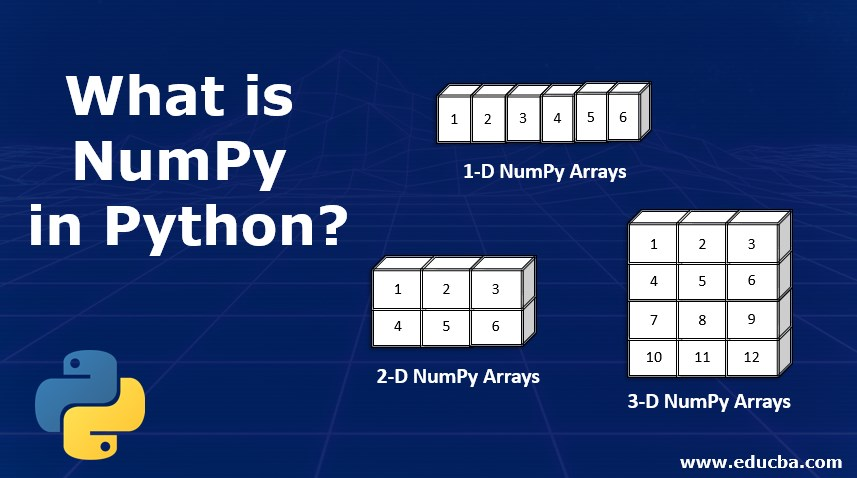 What is NumPy in Python?