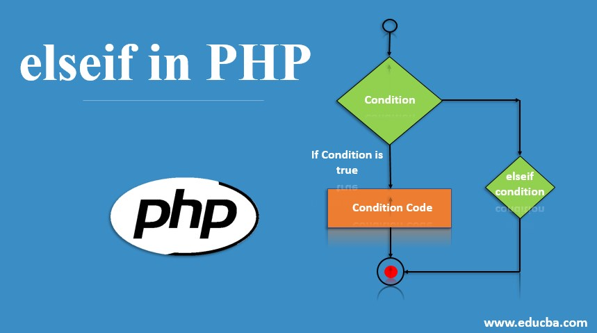 elseif in php