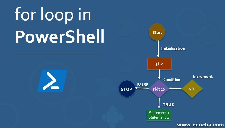 for loop in PowerShell