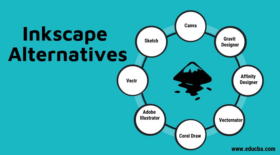 inkspace alternatives