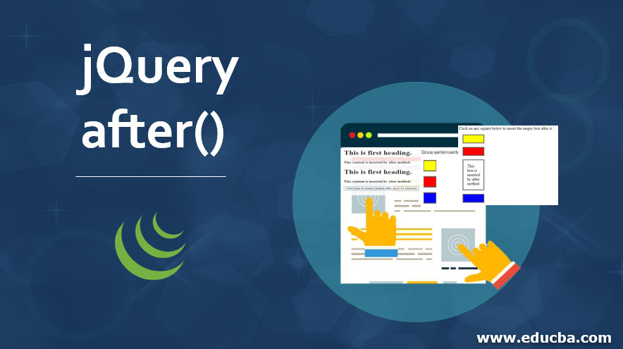 jQuery after()