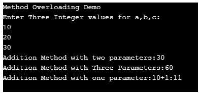 method overloading in java 1