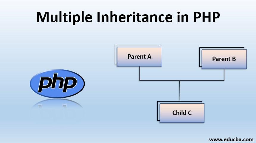 multilpe inheritance in php