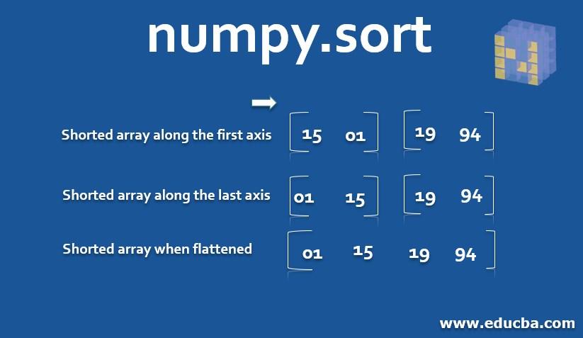 numpy.sort