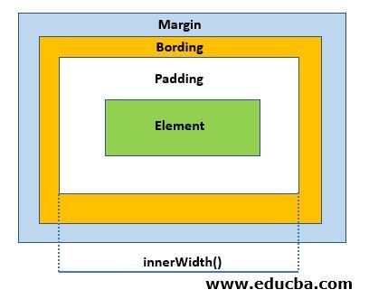 padding value